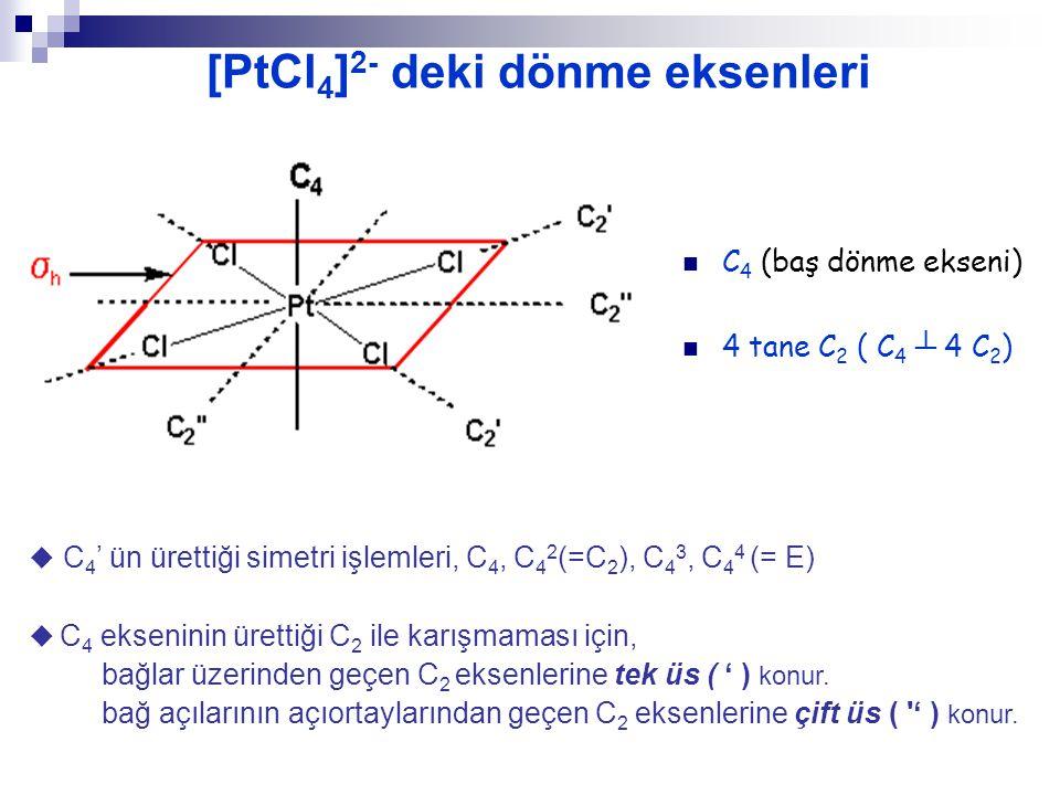 [PtCl4]2- deki dönme eksenleri